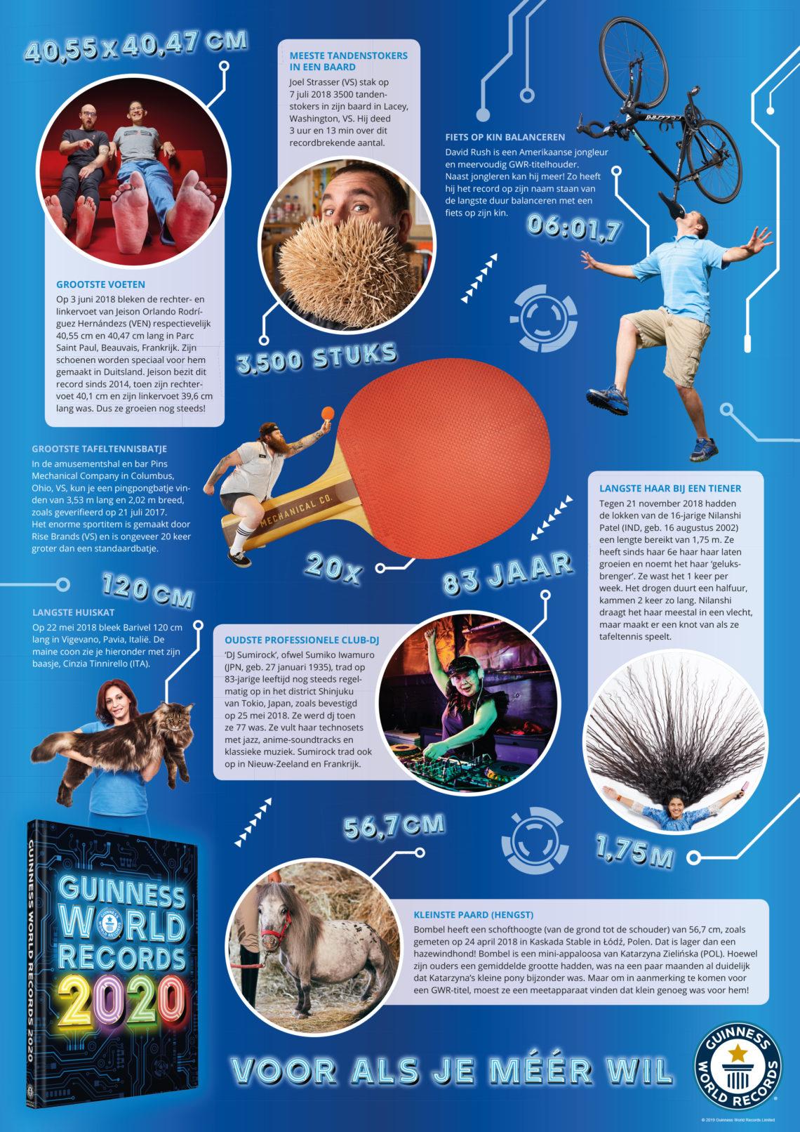 Guinness World Records 2020 poster